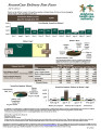 SFY2012 Deliveries Fast Facts 1