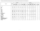 2012 Case & Demographic Tables  1